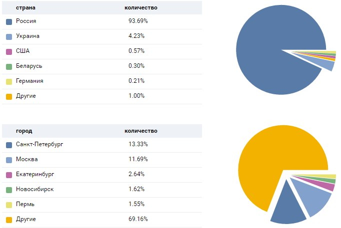 %d0%b2%d0%be%d0%b5%d0%bd%d0%bd%d0%be-%d0%bf%d0%b0%d1%82%d1%80%d0%b8%d0%be%d1%82%d0%b8%d1%87%d0%b5%d1%81%d0%ba%d0%be%d0%b5-%d0%b4%d0%b2%d0%b8%d0%b6%d0%b5%d0%bd%d0%b8%d0%b5-%d1%8e%d0%bd%d0%b0